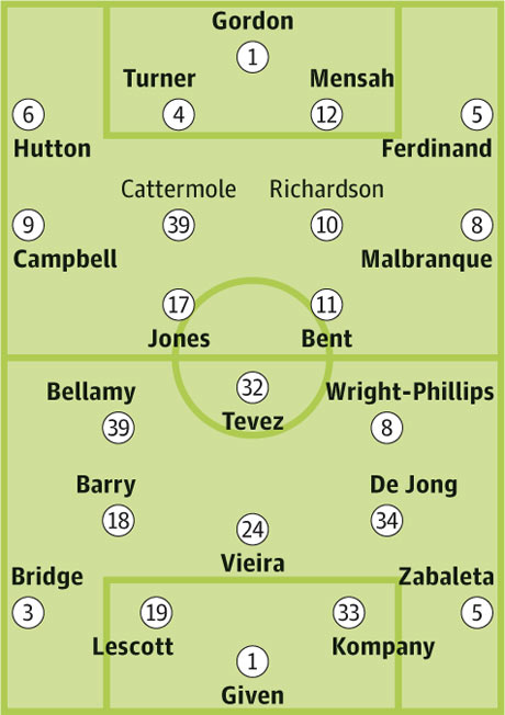 Squad sheets: Sunderland v Manchester City | Football | The Guardian