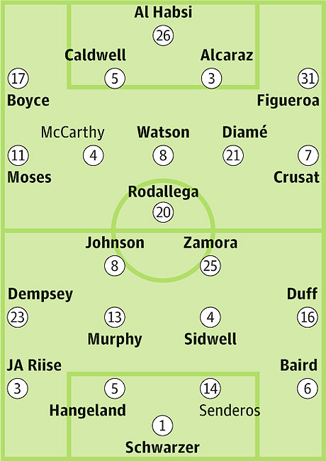 Wigan Athletic v Fulham: Probable starters in bold, contenders in light