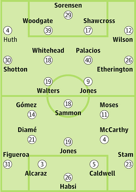 Stoke City v Wigan Athletic: Probable starters in bold, contenders in light