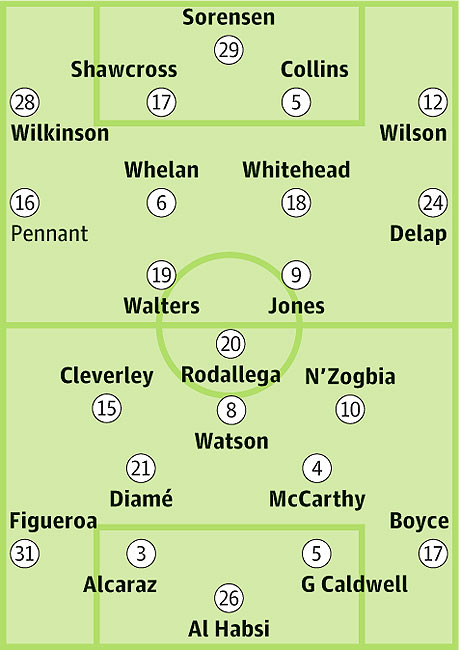 Stoke v Wigan: Probable starters in bold, contenders in light.