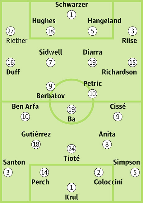 Fulham v Newcastle United: Probable starters in bold, contenders in light