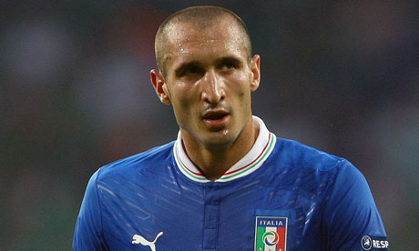 Giorgio Chiellini earned a  million dollar salary, leaving the net worth at 15 million in 2017