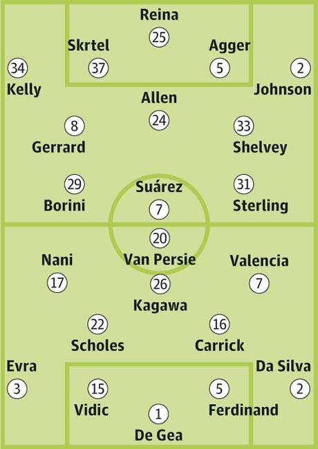 Liverpool v Manchester United