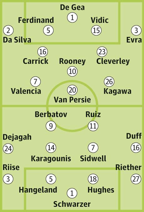 Manchester United v Fulham