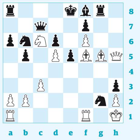 Leonard Barden on Chess | Sport