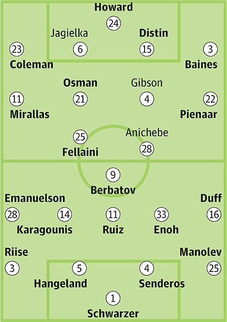 Everton v Fulham: Probable starters in bold, contenders in light