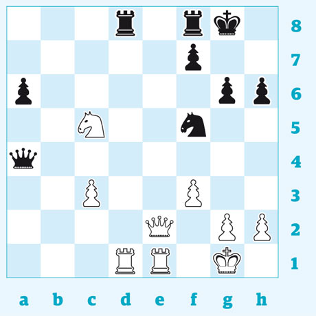 Chess 3323