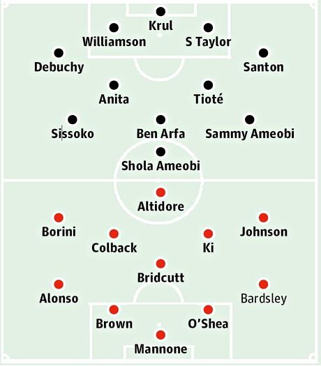 Newcastle United v Sunderland: Probable starters in bold, contenders in light