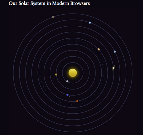 Solar System Above View Solar System in Css3