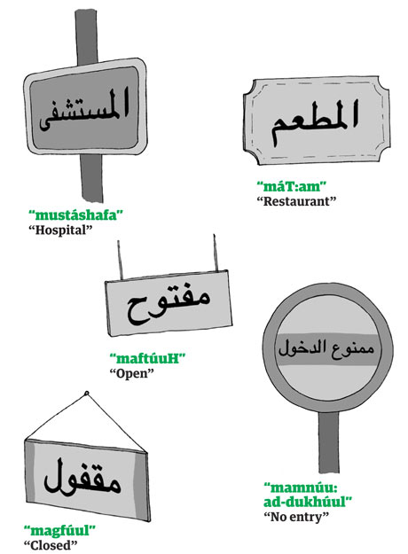Arabic common signs