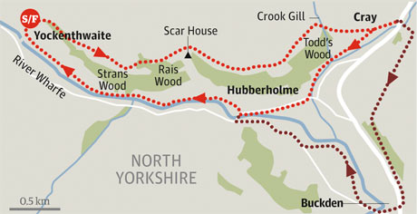 Upper Wharfedale, North Yorkshire walk graphic