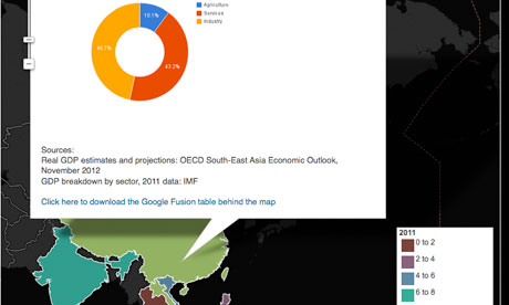 South east Asia economic outlook