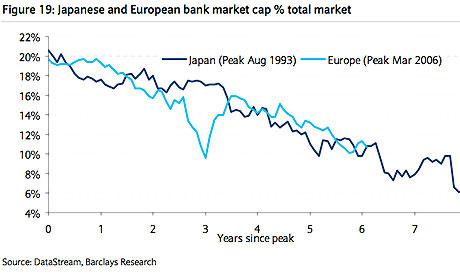 Japanese-v-eurozone-banks-008.jpg