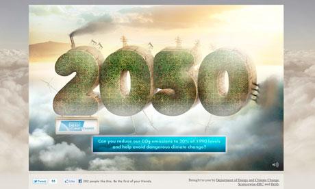 2050 Pathways