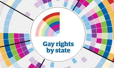 Homosexual rights in the united states