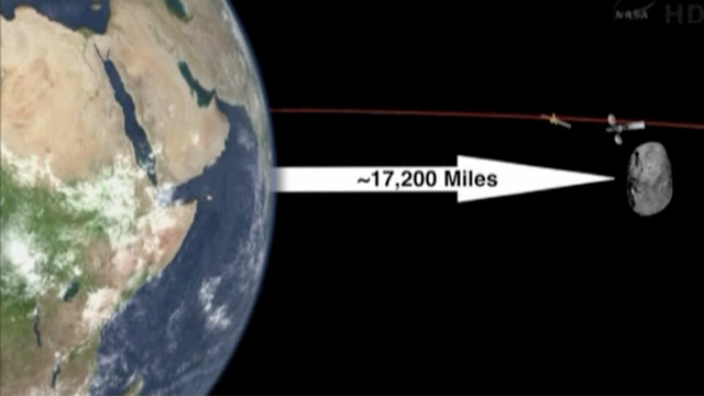 Asteroid misses Earth by 17,000 miles after meteor strikes Russia ...