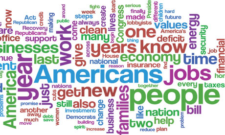 State of the Union wordle