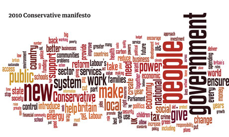 Labour and Conservative manifestos compared