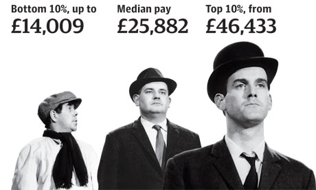 UK income inequality graphic