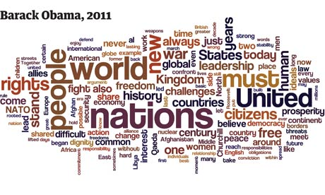 US presidential wordles