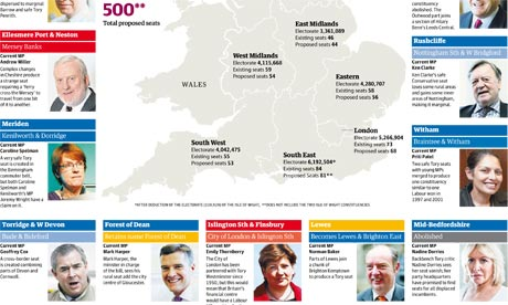 Boundary changes: the impact. Click image for graphic