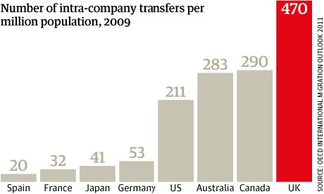 Migration-chart-Intra-com-001.png
