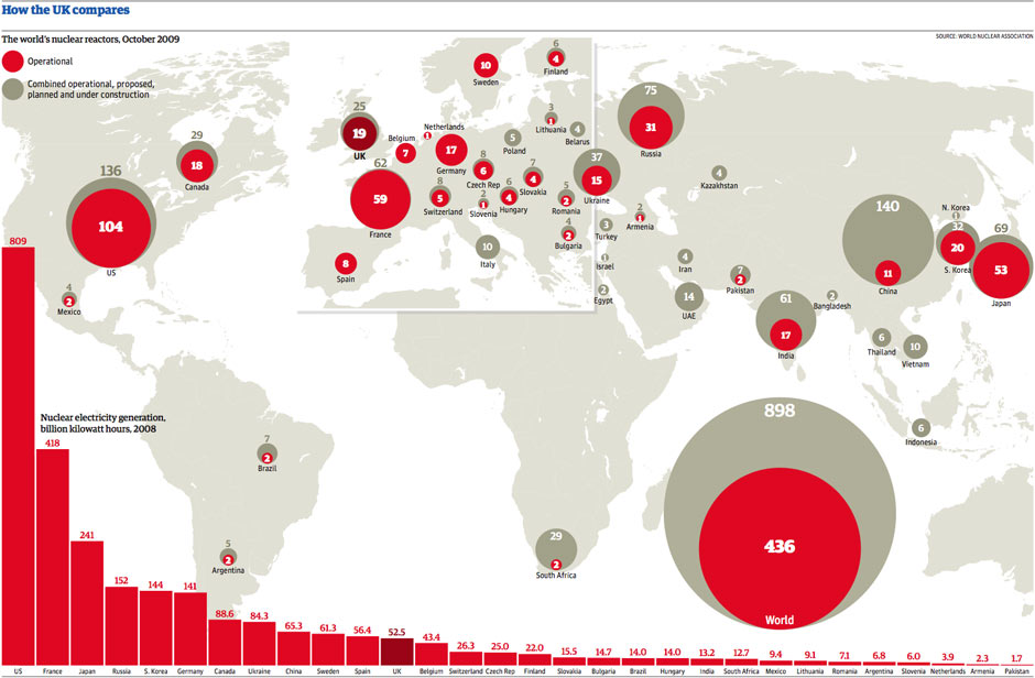 Nuclear power around the world | Environment | theguardian com