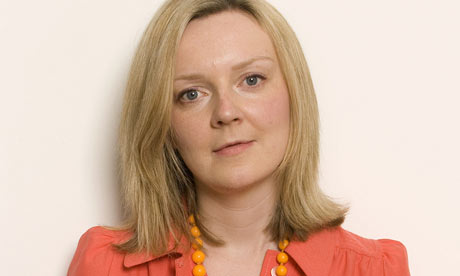 White British MPs aged 20-40