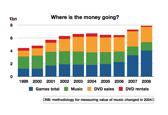 Music piracy in UK halves in five years