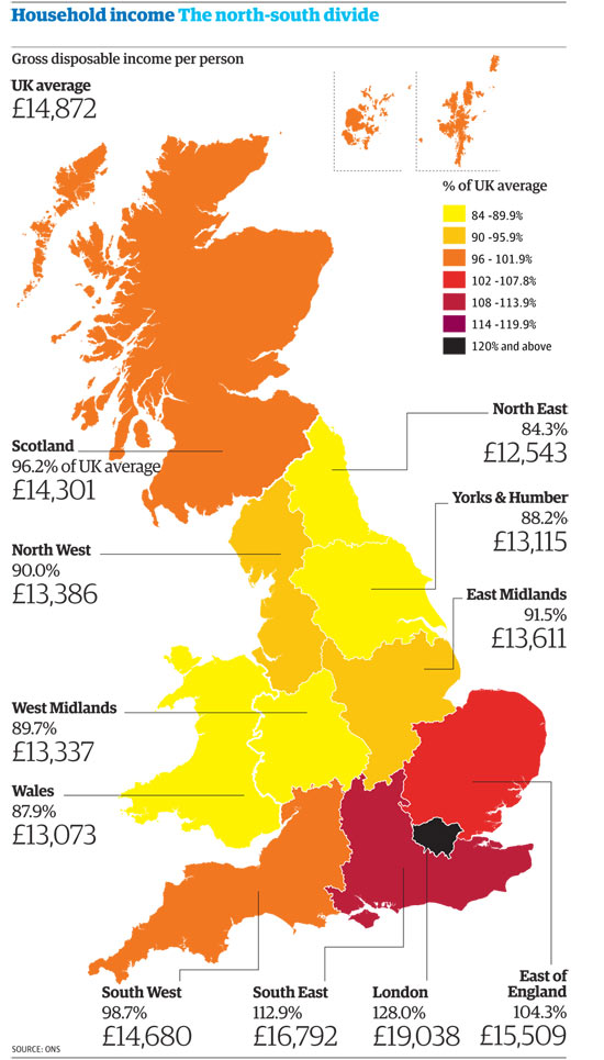 uk incomes graphic view larger picture