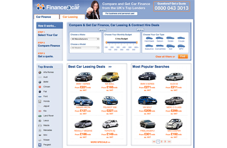Car Loan Shopping