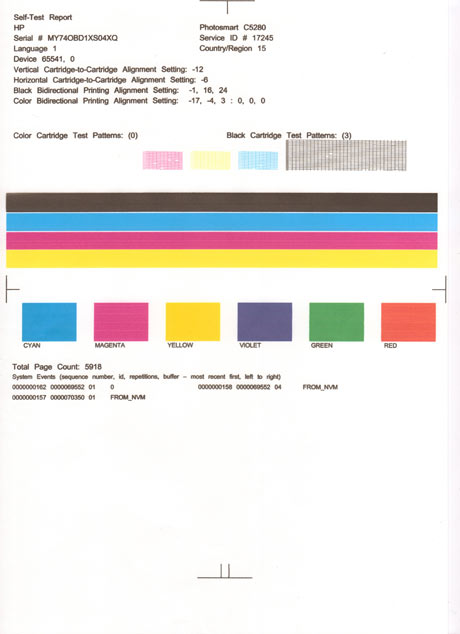 Color test page laser printer for Color printer test page