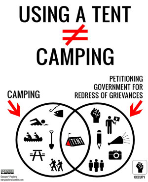Using a tent doesn't equal camping