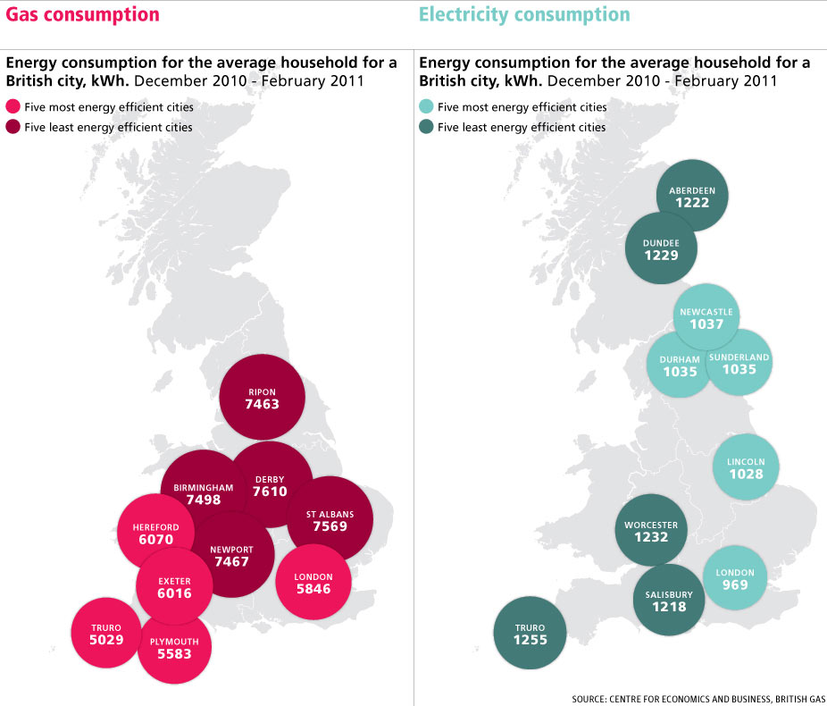 British Gas Map Of Customers And Energy Supplied Business