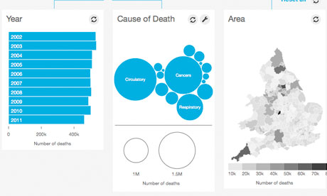 Mortality interactive