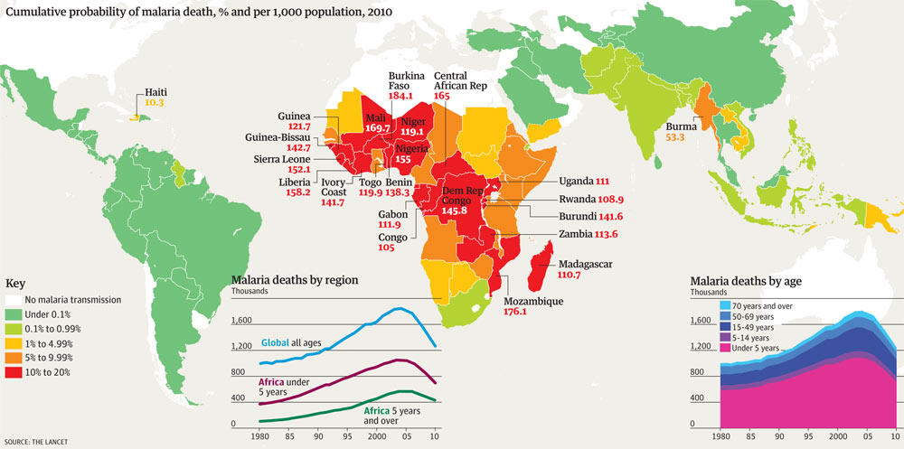 an analysis of the number of people affected by malaria The temporal analysis of malaria data could be important to evaluate the  it  would also be useful to know the percentage of malaria infected people and who .