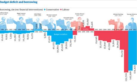 UK-deficit-graphic-007.jpg