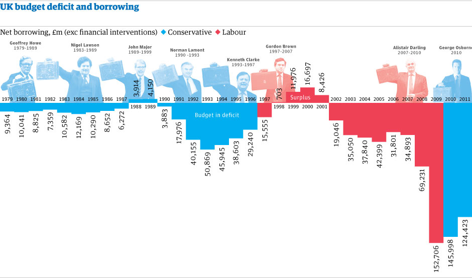 UK-deficit-graphic-008.jpg
