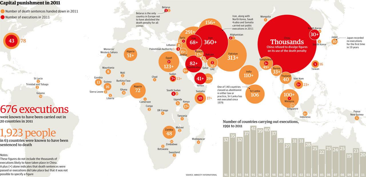 global crime global social problems