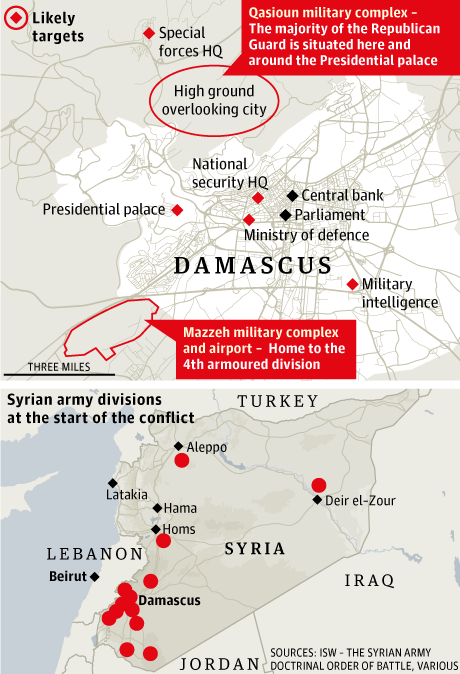 Likely targets in Syria