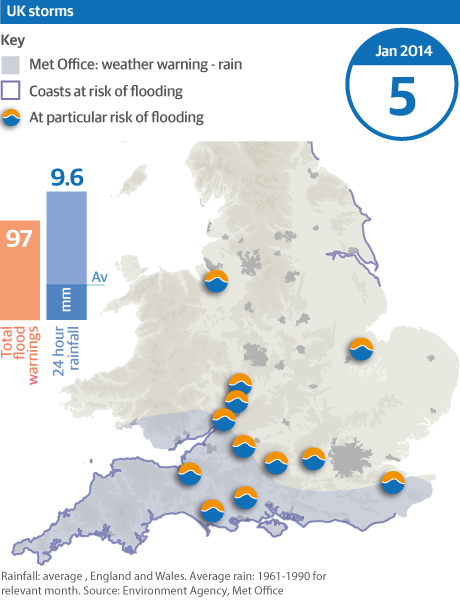 Floods England Map.Flood Simple The Uk Flooding Crisis Explained Environment The