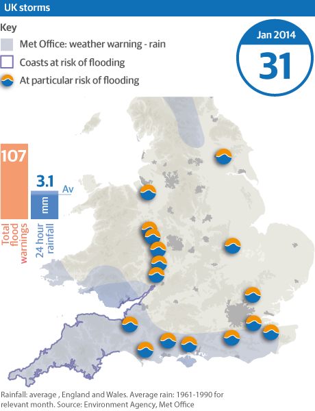 Flooding England Map.Flood Simple The Uk Flooding Crisis Explained Environment The