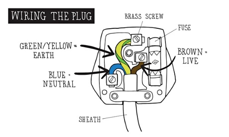 wiring a metal plug socket wiring a junction box wiring