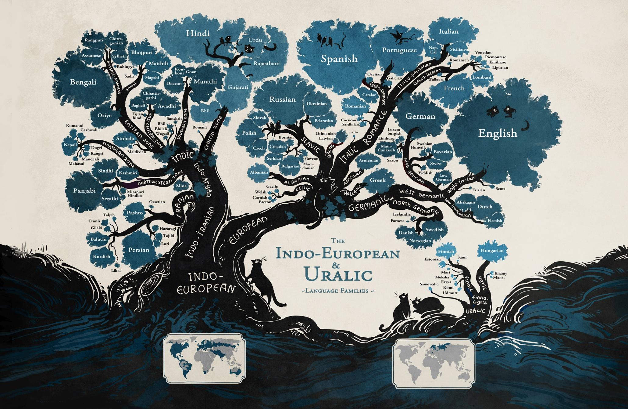 Indonesia Language 2 - YouTube  Indo Language