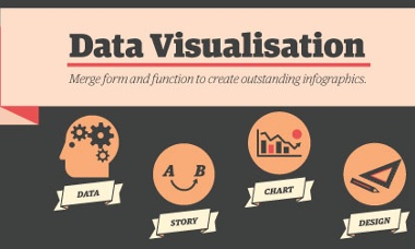 Data visualisation masterclass.