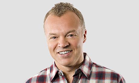 Classify two blondish Irish male comedians/TV hosts