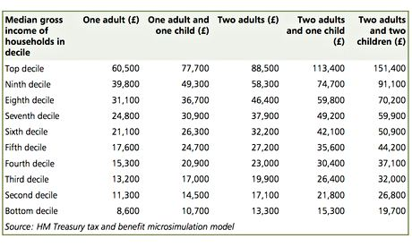 income-figures-treasury-009.jpg