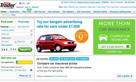 auto domain traders