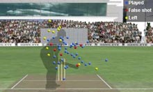 Phil Hughes v all the English bowlers