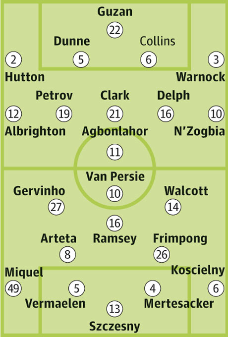 Aston Villa Liverpool Soccerway